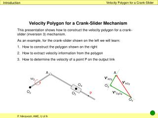 Velocity Polygon for a Crank-Slider