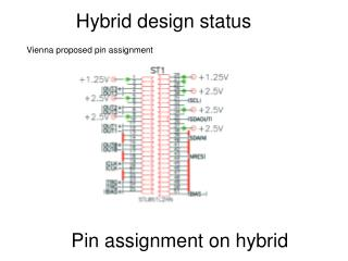 Pin assignment on hybrid