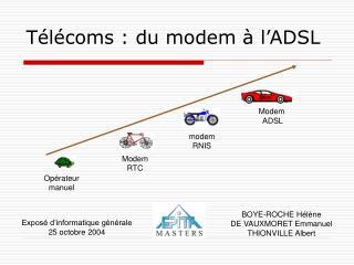 Télécoms : du modem à l'ADSL