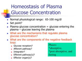 Homeostasis of Plasma Glucose Concentration