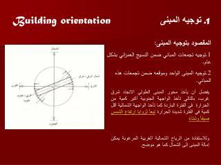 توجيه المبنى Building orientation