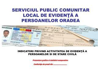 SERVICIUL  PUBLIC COMUNITAR LOCAL DE EVIDENŢĂ A PERSOANELOR ORADEA