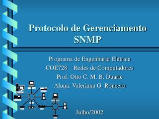 Protocolo de Gerenciamento  SNMP