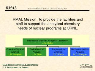 RMAL            Radioactive Materials Analytical Laboratory, Building 2026