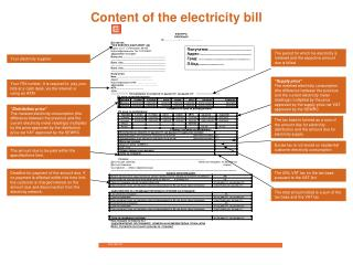Content of the electricity bill