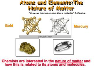 Atoms, Molecules and Ions: The Nature of Matter