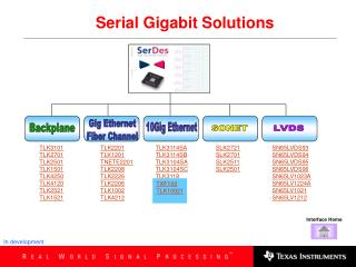 Serial Gigabit Solutions