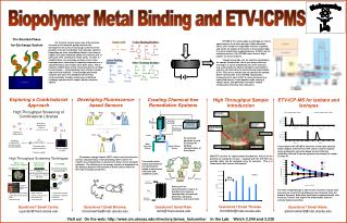 Biopolymer Metal Binding and ETV-ICPMS