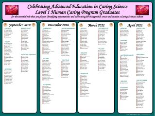 Celebrating Advanced Education in Caring Science Level 1 Human Caring Program Graduates