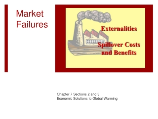 Property rights solution to market failure