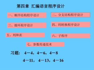 第四章  汇编语言程序设计 3 - 5