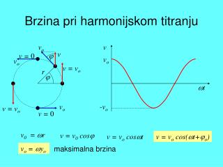 Brzina pri harmonijskom titranju
