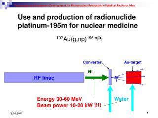Use and production of radionuclide platinum-195m for nuclear medicine