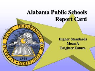 Alabama Public Schools  Report Card