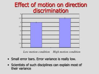 Effect of motion on direction discrimination