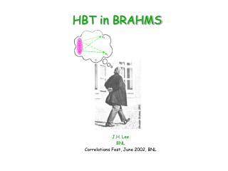 HBT in BRAHMS
