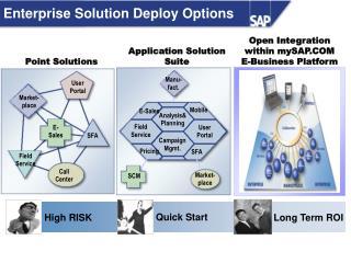 Enterprise Solution Deploy Options