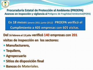 Avances en inspección y vigilancia al  Polígono de Fragilidad Ambiental(POFA)