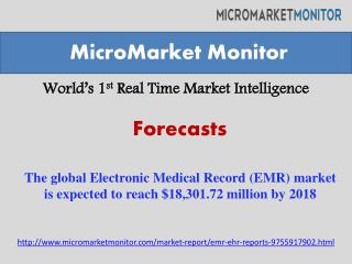 The global Electronic Medical Record (EMR) market is expecte
