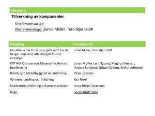 Sessionsansvariga: Klusteransvariga:  Jonas Möller, Tero Stjernstoft