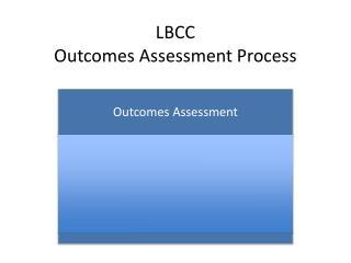 LBCC Outcomes Assessment Process