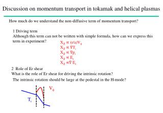 Discussion on momentum transport in tokamak and helical plasmas