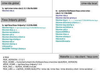 ls /opt/cmw/cmw-rda/2.12.1/lib/lib/i686/ libcmw-rda.a