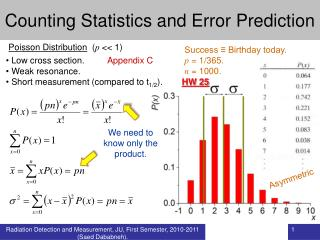 Counting Statistics and Error Prediction