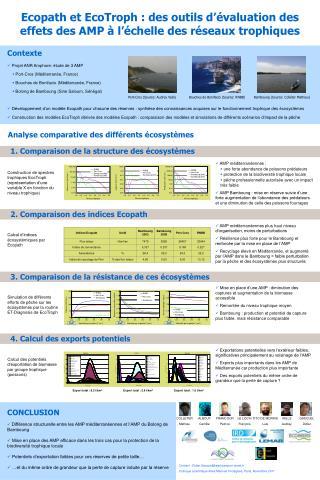 Contexte  Projet ANR Amphore: étude de 3 AMP  Port-Cros (Méditerranée, France)