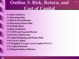 The Market Risk Project Capital Requirements