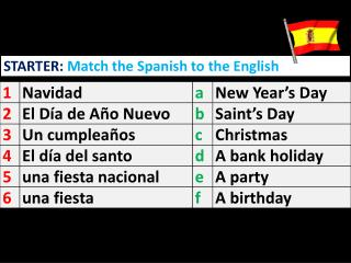 STARTER:  Match the Spanish to the English