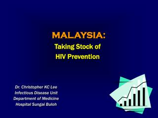 MALAYSIA: Taking Stock of  HIV Prevention