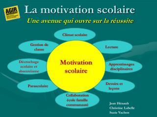 La motivation scolaire Une avenue qui ouvre sur la réussite