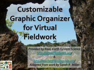Customizable Graphic Organizer for Virtual Fieldwork