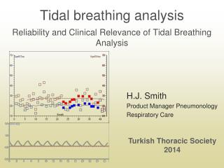 Tidal breathing analysis Reliability and Clinical Relevance of Tidal Breathing Analysis