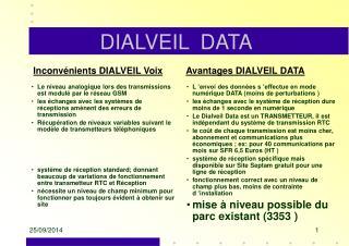 DIALVEIL  DATA
