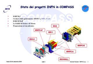 Stato dei progetti INFN in COMPASS