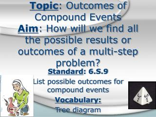 Topic: Outcomes of Compound Events Aim: How will we find all the possible results or outcomes of a multi-step problem