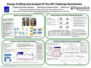 Energy Profiling And Analysis Of The HPC Challenge Benchmarks