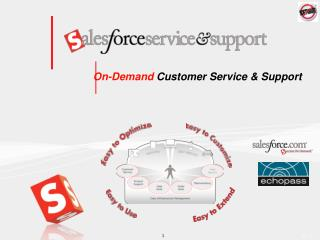 A brief service and support presentation.