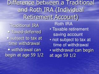 Difference between a Traditional and Roth IRA (Individual Retirement Account)
