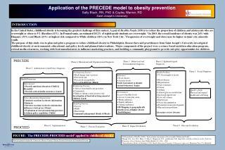 Application of the PRECEDE model to obesity prevention Sally Black, RN, PhD  Cayley Warner, RD Saint Joseph s University