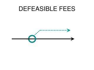 DEFEASIBLE FEES