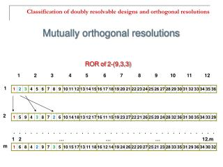 Classification of doubly resolvable designs and orthogonal resolutions
