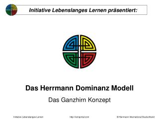Das Herrmann Dominanz Modell Das Ganzhirn Konzept