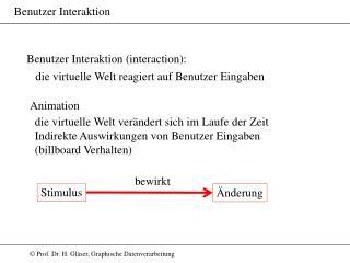 Benutzer Interaktion (interaction):