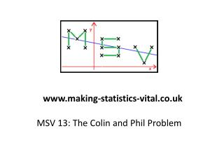MSV 13: The Colin and Phil Problem