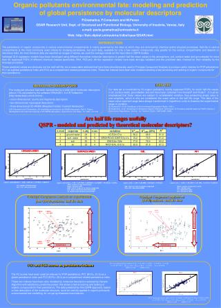 Organic pollutants environmental fate: modeling and prediction