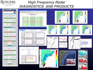 High Frequency Radar DIAGNOSTICS  AND PRODUCTS