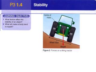 Stable objects have:      1.  a  low centre of gravity 			2.  a wide base